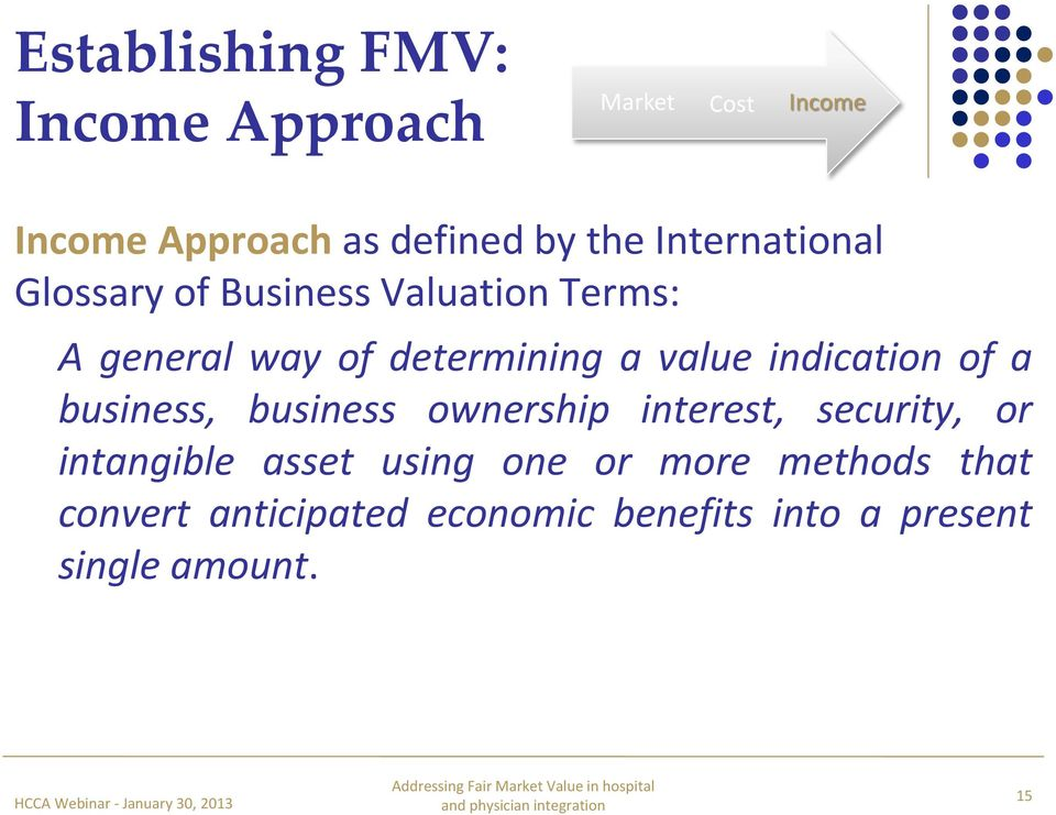 indication of a business, business ownership interest, security, or intangible asset using