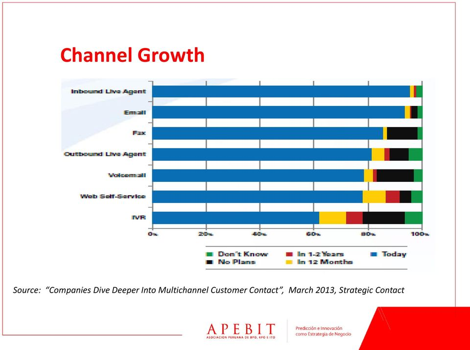 Deeper Into Multichannel Customer