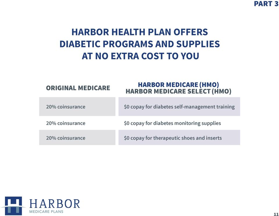 coinsurance $0 copay for diabetes self-management training 20% coinsurance $0 copay