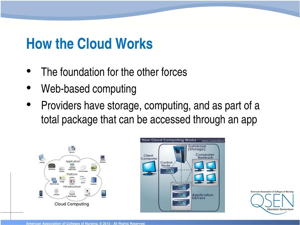 have storage, computing, and as part of a