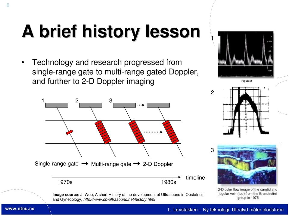 Multi-range gate 2-D Doppler 3 1970s 1980s timeline Image source: J.