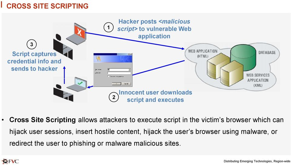 allows attackers to execute script in the victim s browser which can hijack user sessions, insert hostile