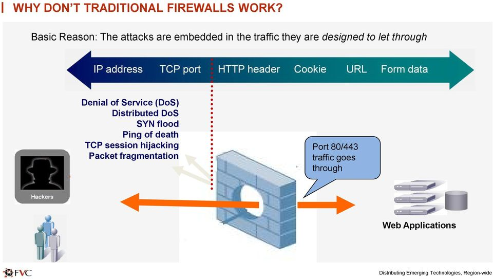 through IP address TCP port Denial of Service (DoS) Distributed DoS SYN flood Ping