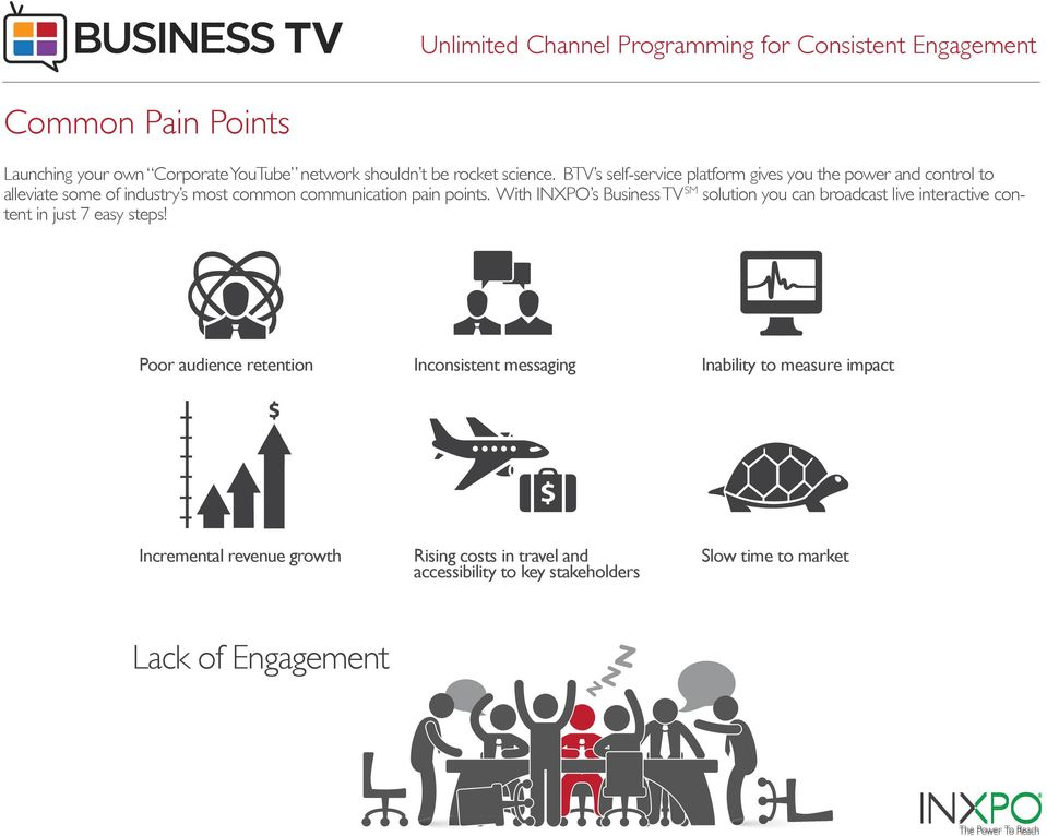 With INXPO s Business TV SM solution you can broadcast live interactive content in just 7 easy steps!