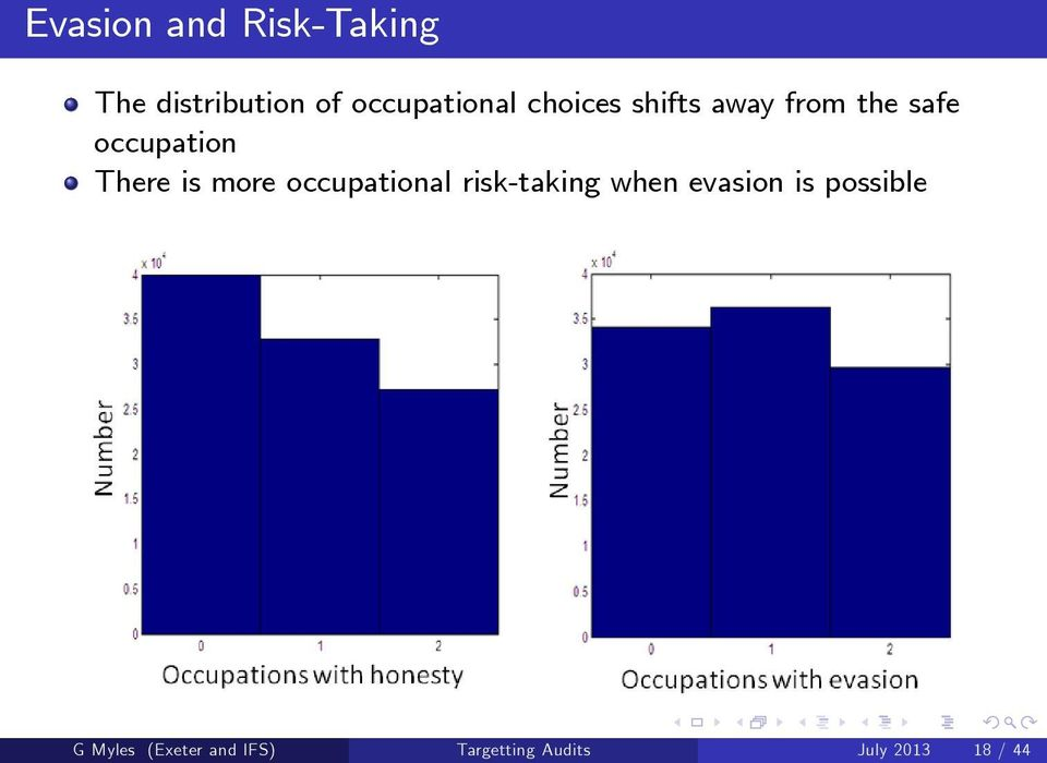 more occupational risk-taking when evasion is possible G