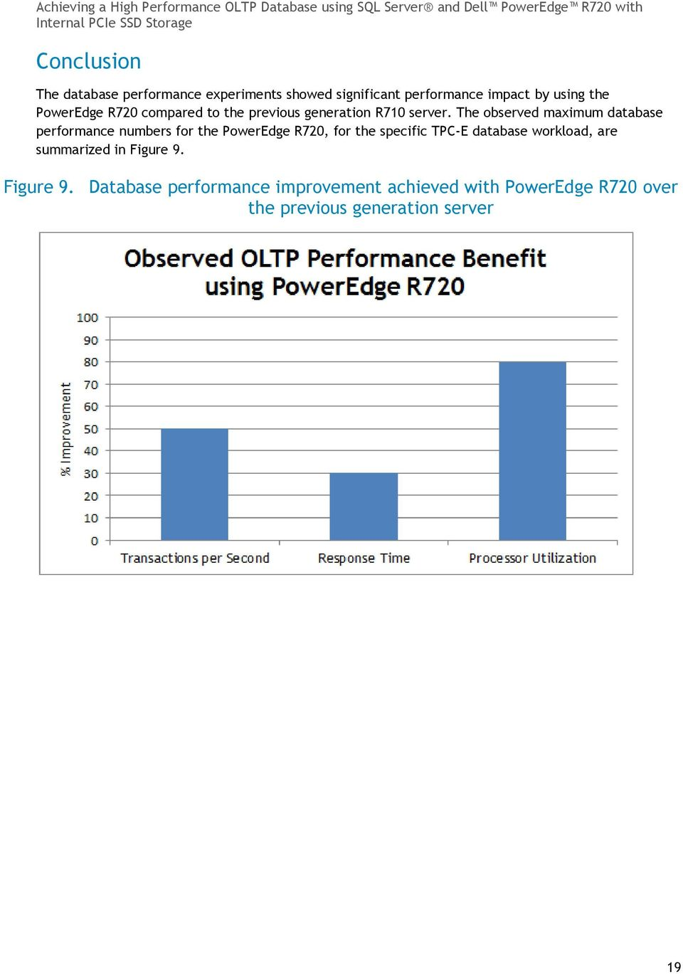 The observed maximum database performance numbers for the PowerEdge R720, for the specific TPC-E