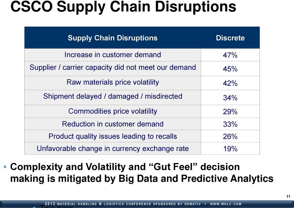 price volatility 29% Reduction in customer demand 33% Product quality issues leading to recalls 26% Unfavorable change in