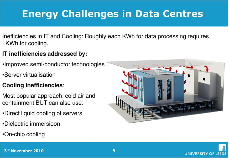 IT inefficiencies addressed by: Improved semi-conductor technologies Server virtualisation Cooling