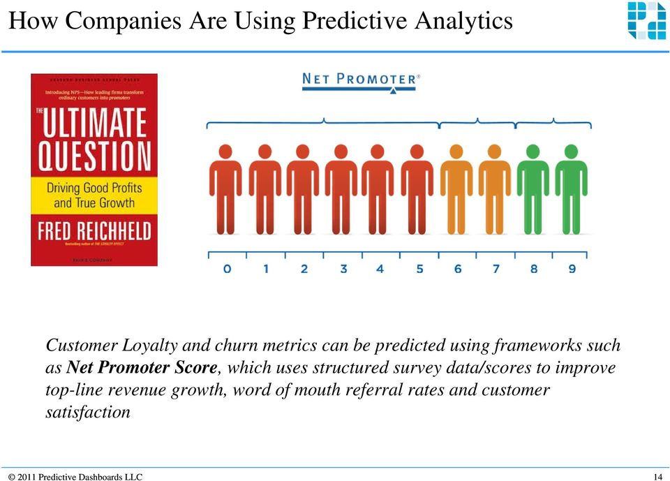 uses structured survey data/scores to improve top-line revenue growth, word