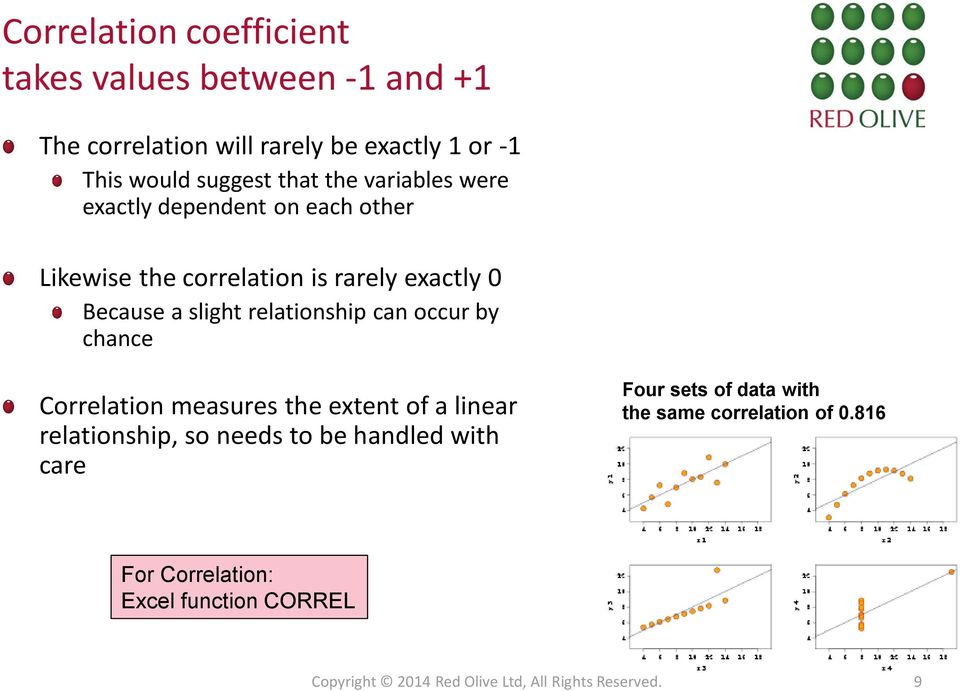 can occur by chance Correlation measures the extent of a linear relationship, so needs to be handled with care Four sets of