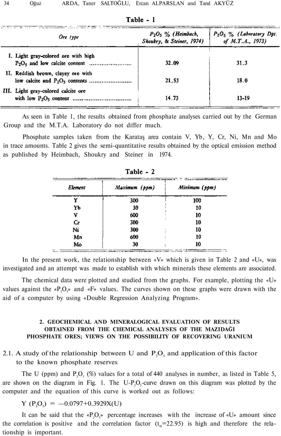 Table 2 gives the semi-quantitative results obtained by the optical emission method as published by Heimbach, Shoukry and Steiner in 1974.