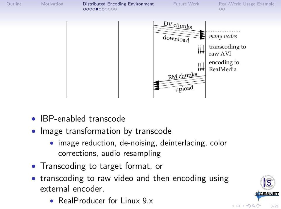 transcode Image transformation by transcode image reduction, de-noising, deinterlacing, color corrections, audio resampling Transcoding to