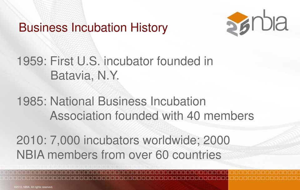 1985: National Business Incubation Association founded
