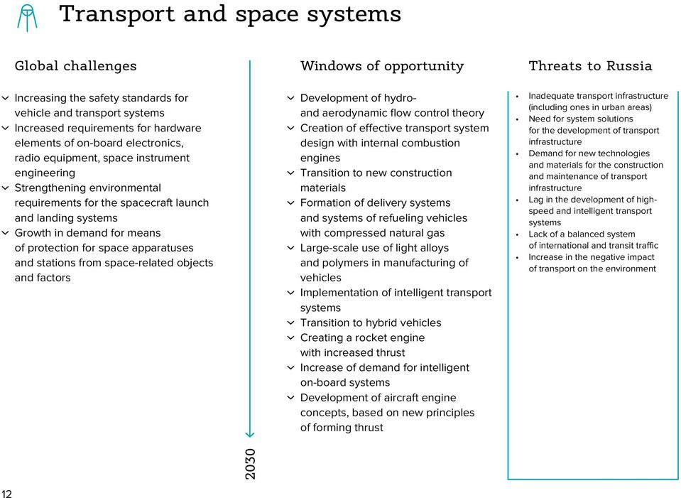 space-related objects and factors Windows of opportunity Development of hydroand aerodynamic flow control theory creation of effective transport system design with internal combustion engines