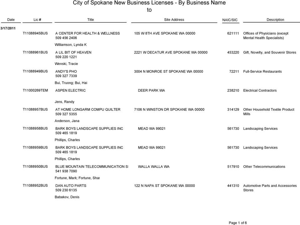 City Of Spokane New Business Licenses By Business Name To Pdf