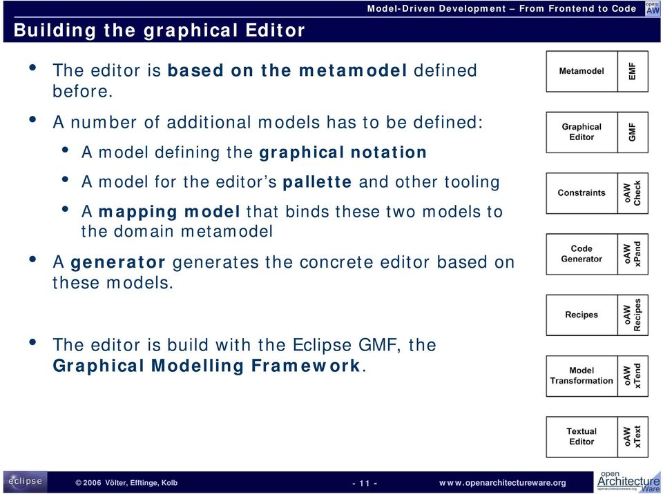 editor s pallette and other tooling A mapping model that binds these two models to the domain metamodel A