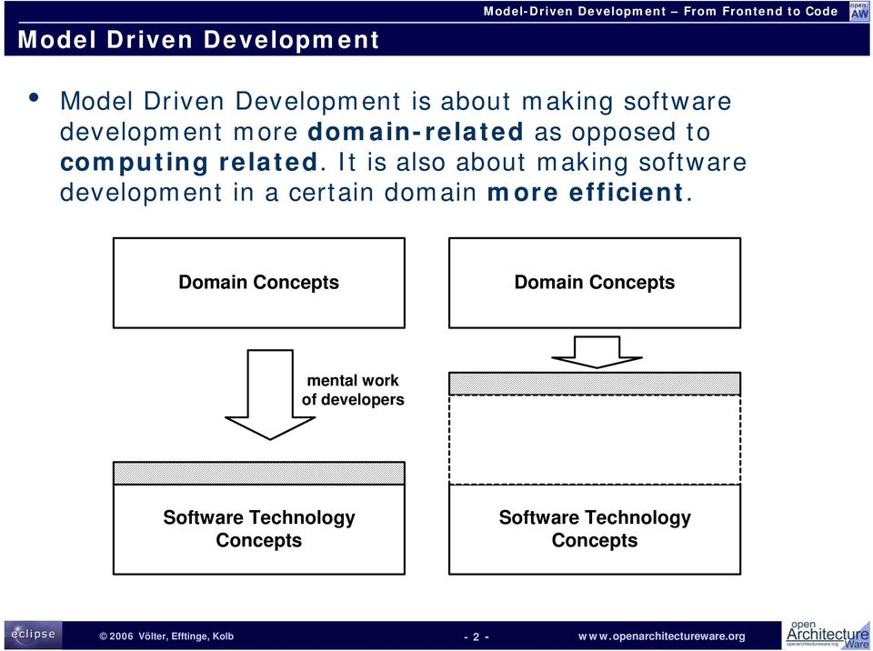 It is also about making software development in a certain domain more efficient.