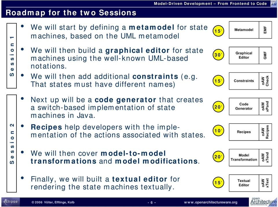 Recipes help developers with the implementation of the actions associated with states. We will then cover model-to-model transformations and model modifications.