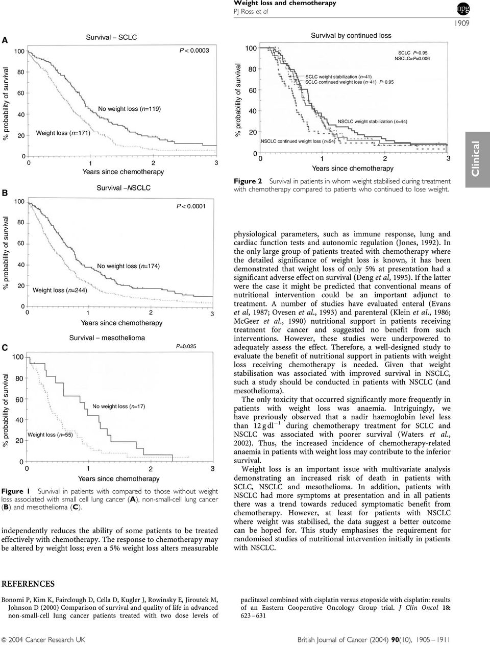 006 0 0 1 2 3 Figure 2 Survival in patients in whom weight stabilised during treatment with chemotherapy compared to patients who continued to lose weight.