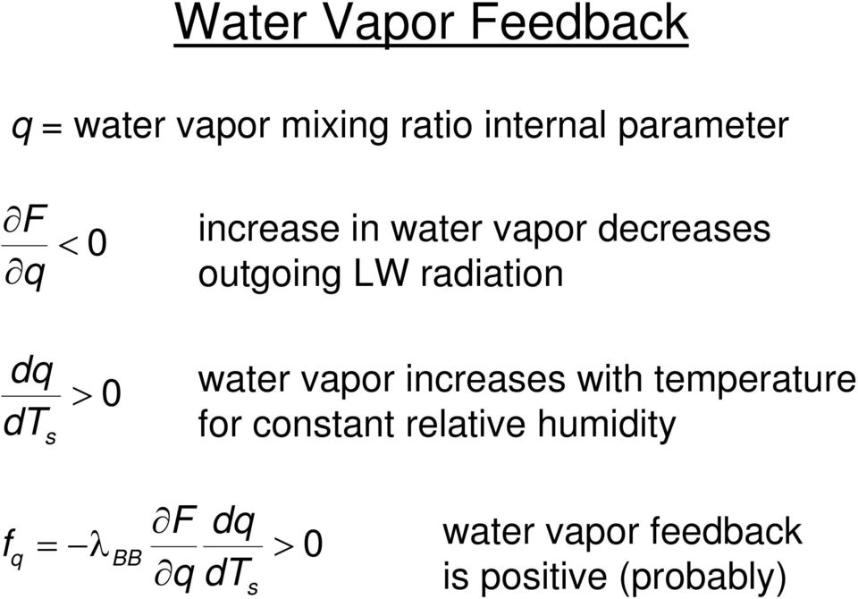radiation water vapor increases with temperature for constant relative