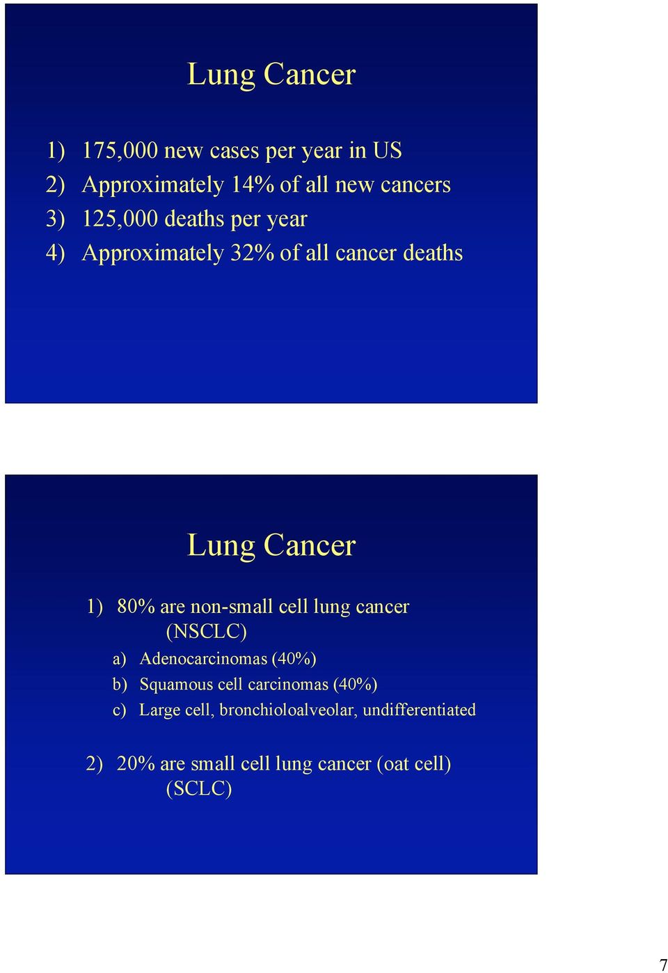 non-small cell lung cancer (NSCLC) a) Adenocarcinomas (40%) b) Squamous cell carcinomas (40%)