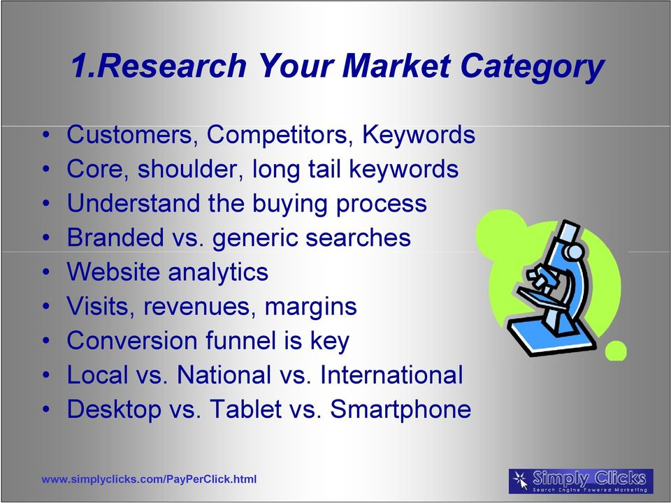 generic searches Website analytics Visits, revenues, margins Conversion