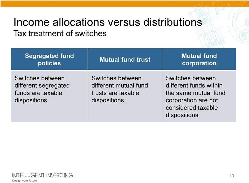 Mutual fund trust Switches between different mutual fund trusts are taxable dispositions.