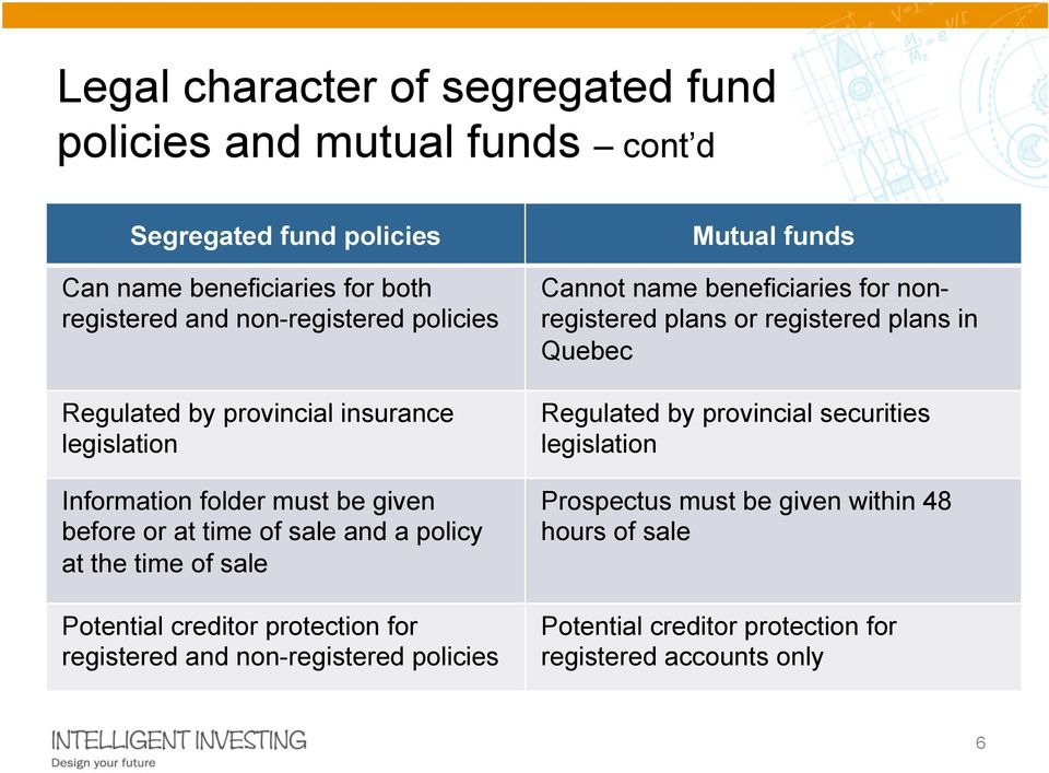 Potential creditor protection for registered and non-registered policies Mutual funds Cannot name beneficiaries for nonregistered plans or registered plans