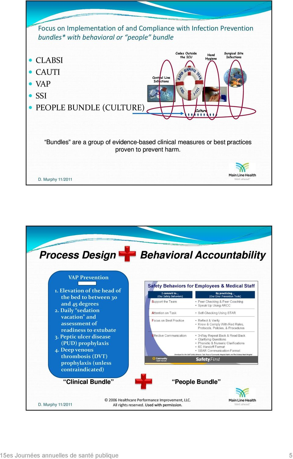 Process Design Behavioral Accountability VAP Prevention 1. Elevation of the head of the bed to between 30 and 45 degrees 2. Daily sedation vacation and assessment of readiness to extubate 3.
