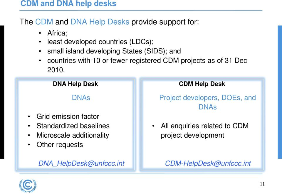 DNA Help Desk DNAs Grid emission factor Standardized baselines Microscale additionality Other requests