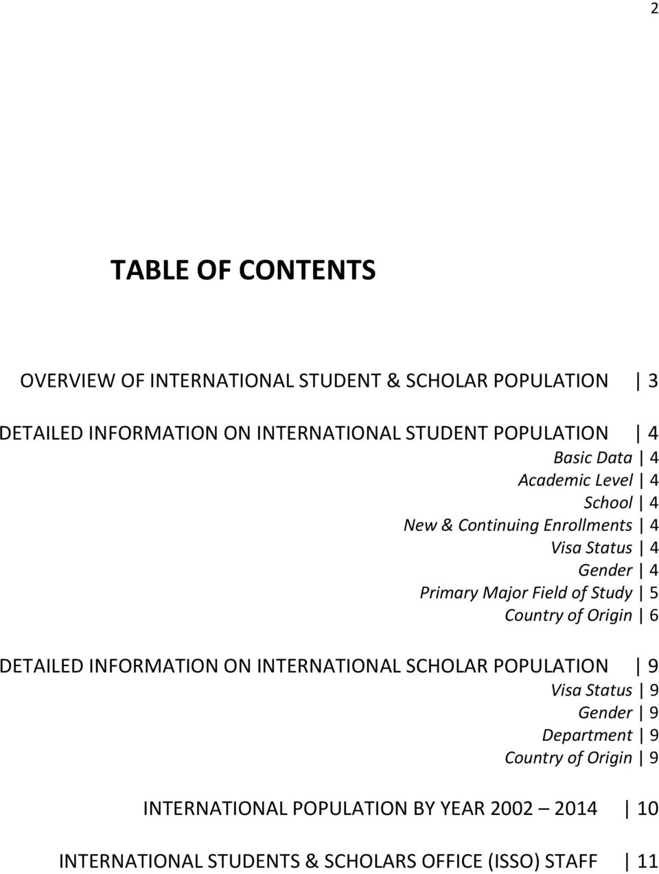Field of Study 5 Country of Origin 6 DETAILED INFORMATION ON INTERNATIONAL SCHOLAR POPULATION 9 Visa Status 9 Gender 9