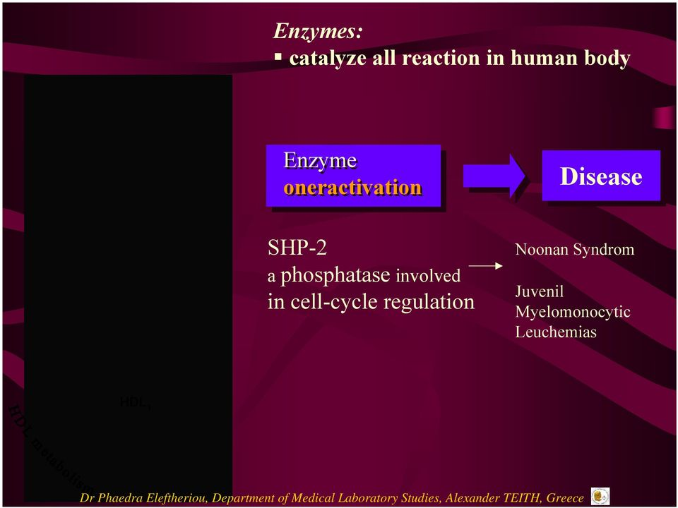 involved in cell-cycle regulation Disease