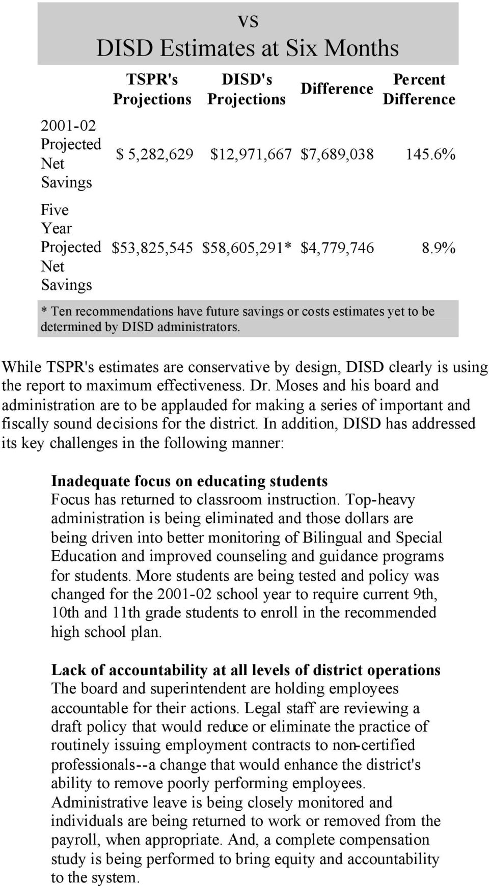 While TSPR's estimates are conservative by design, DISD clearly is using the report to maximum effectiveness. Dr.