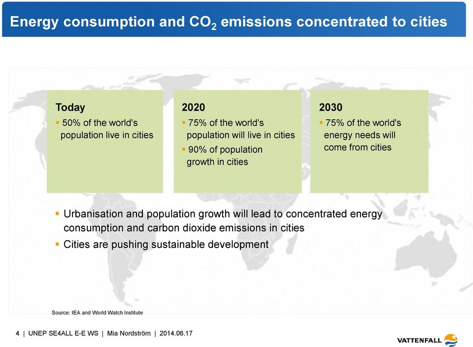from cities Urbanisation and population growth will lead to concentrated energy consumption and carbon dioxide emissions in