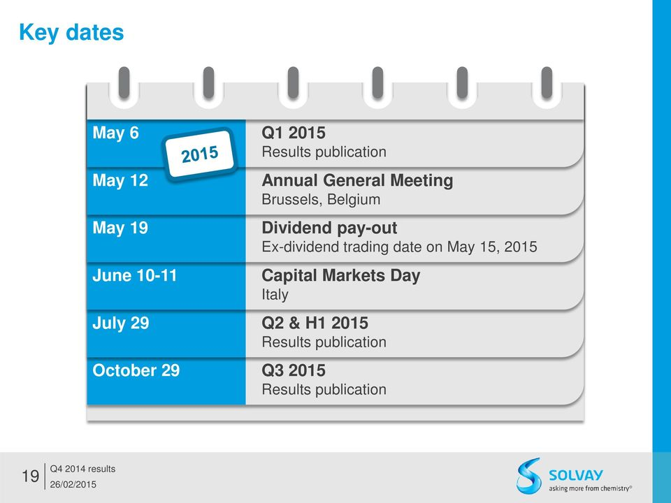 Ex-dividend trading date on May 15, 2015 Capital Markets Day Italy