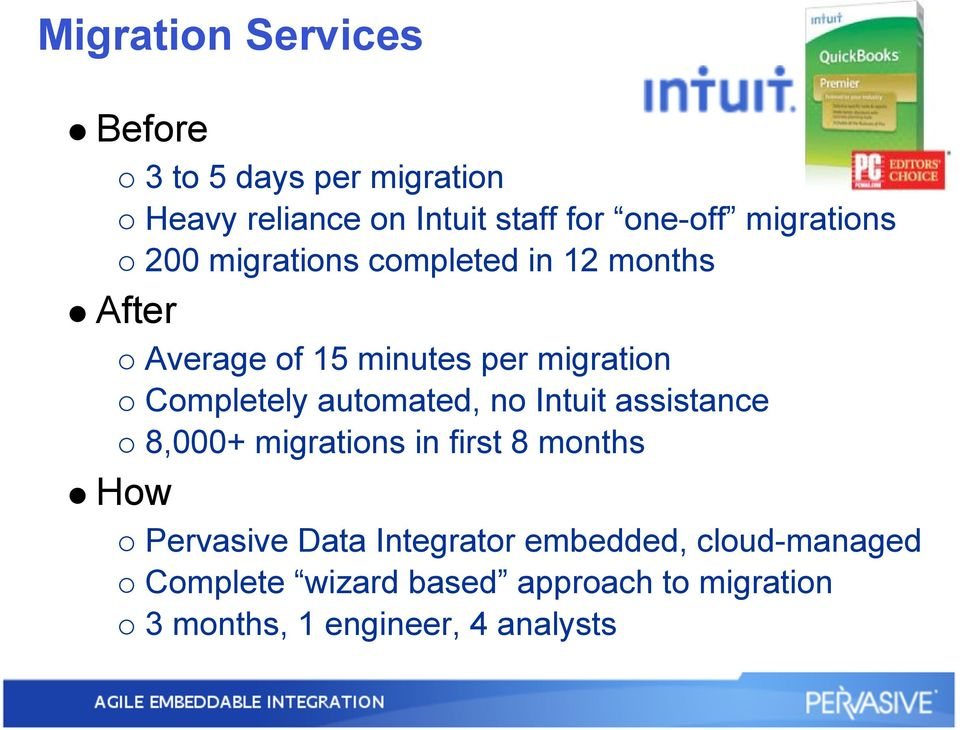 Completely automated, no Intuit assistance 8,000+ migrations in first 8 months How Pervasive Data