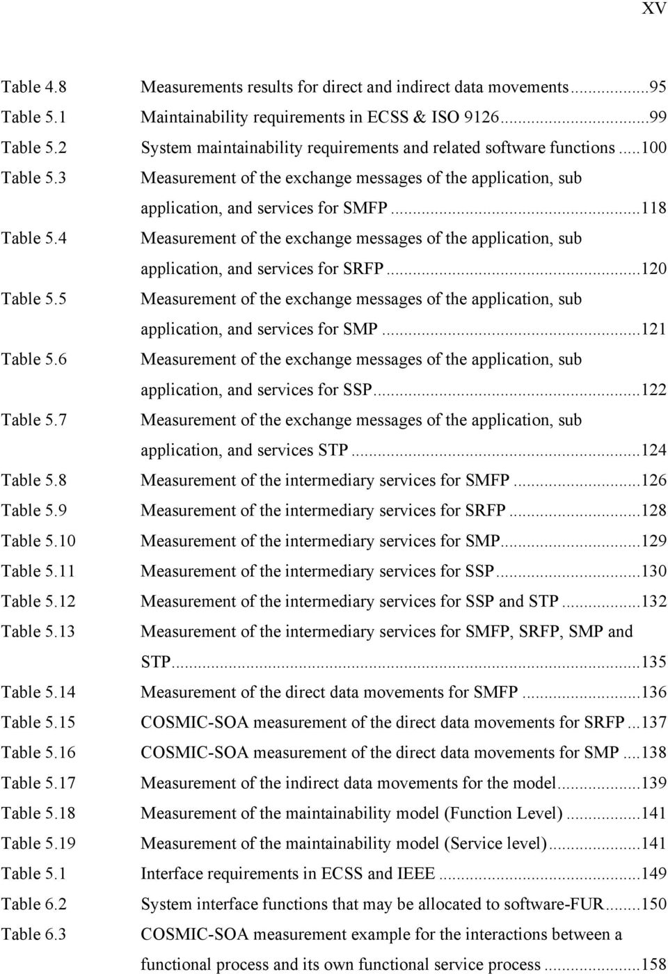 4 Measurement of the exchange messages of the application, sub application, and services for SRFP...120 Table 5.