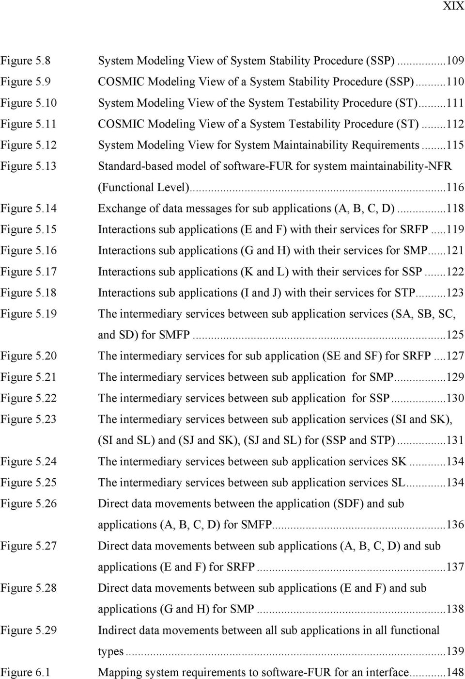 12 System Modeling View for System Maintainability Requirements...115 Figure 5.13 Standard-based model of software-fur for system maintainability-nfr (Functional Level)...116 Figure 5.