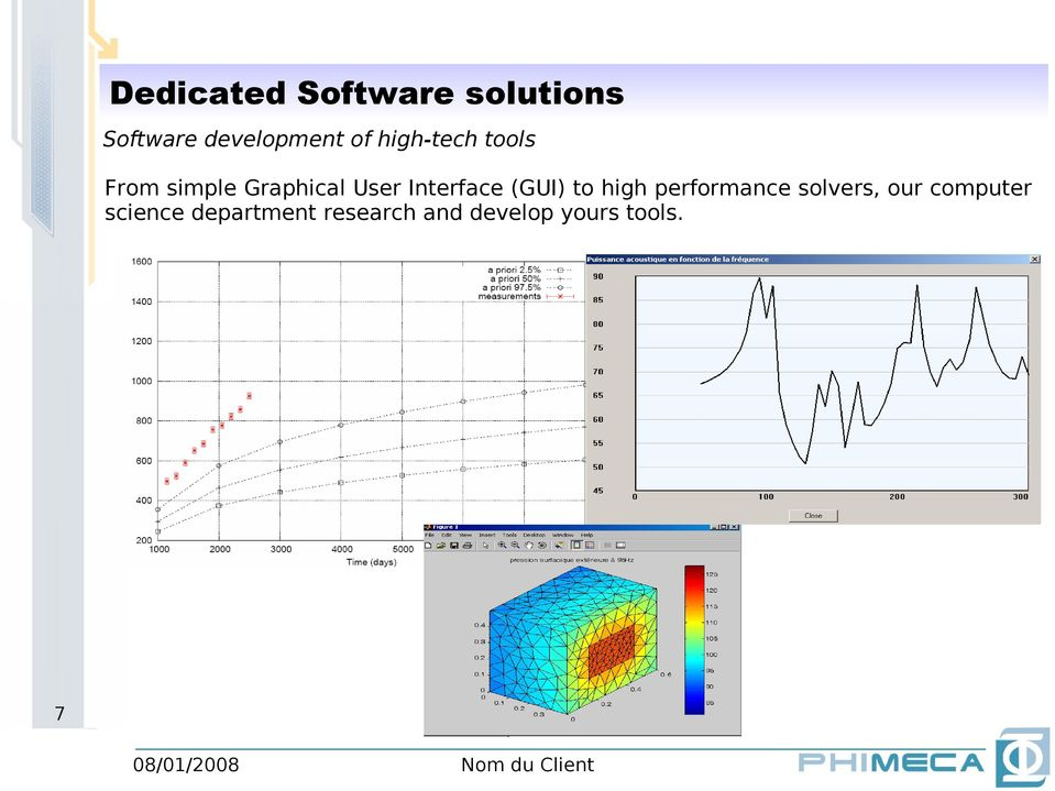 Interface (GUI) to high performance solvers, our