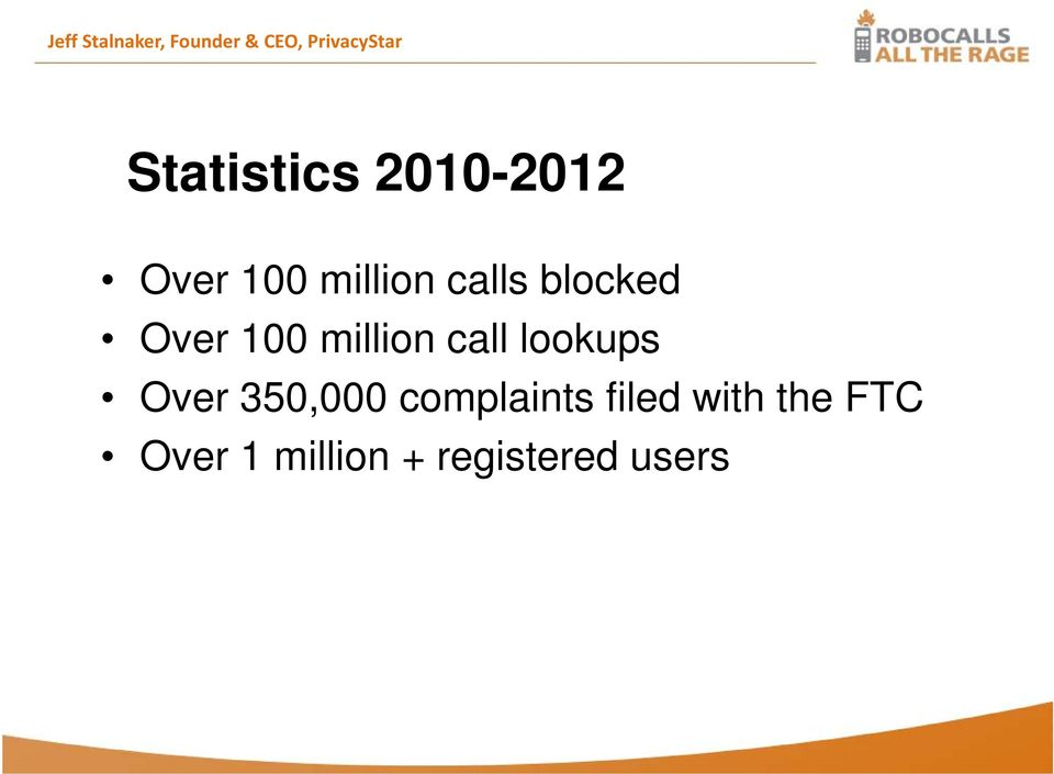 blocked Over 100 million call lookups Over 350,000