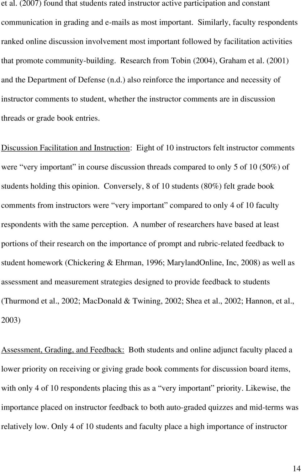 (2001) and the Department of Defense (n.d.) also reinforce the importance and necessity of instructor comments to student, whether the instructor comments are in discussion threads or grade book entries.