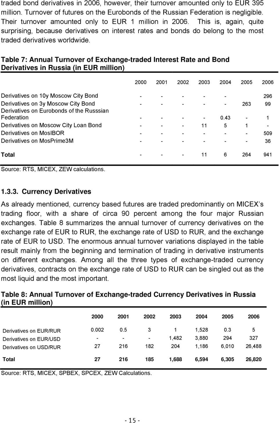 Table 7: Annual Turnover of Exchange-traded Interest Rate and Bond Derivatives in Russia (in EUR million) 2000 2001 2002 2003 2004 2005 2006 Derivatives on 10y Moscow City Bond - - - - - 296