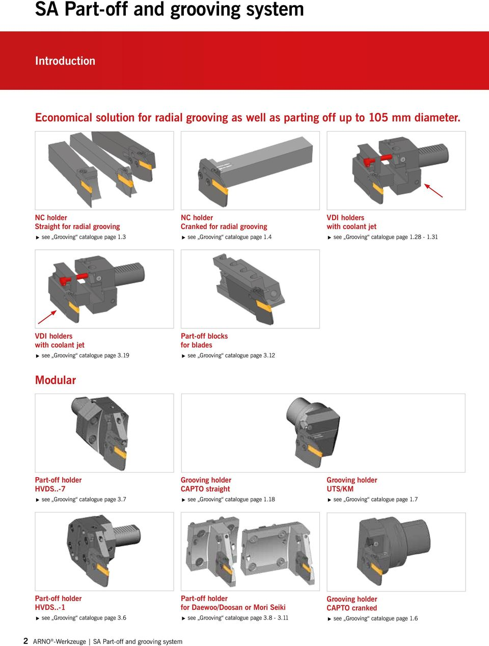 19 Part-off blocks for blades see Grooving catalogue page 3.12 Modular Part-off holder HVDS..-7 see Grooving catalogue page 3.7 Grooving holder CAPTO straight see Grooving catalogue page 1.