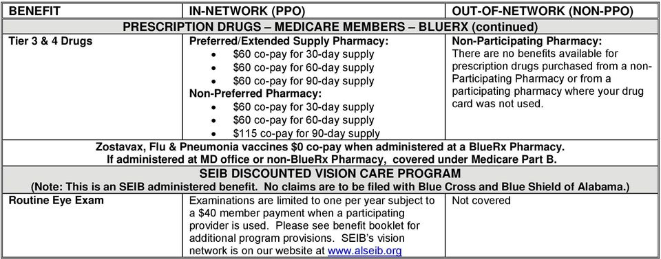 Pharmacy: participating pharmacy where your drug $60 co-pay for 30-day supply card was not used.