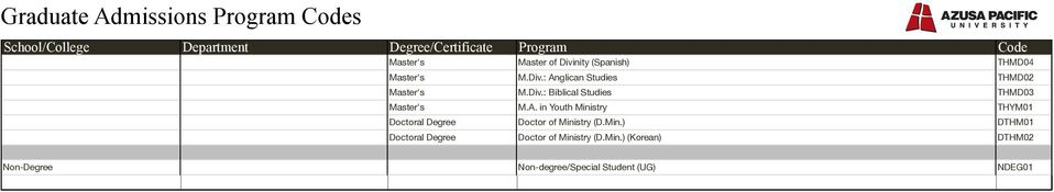 in Youth Ministry THYM01 Doctoral Degree Doctor of Ministry (D.Min.) DTHM01 Doctoral Degree Doctor of Ministry (D.