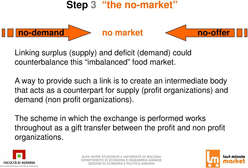 A way to provide such a link is to create an intermediate body that acts as a counterpart for supply (profit
