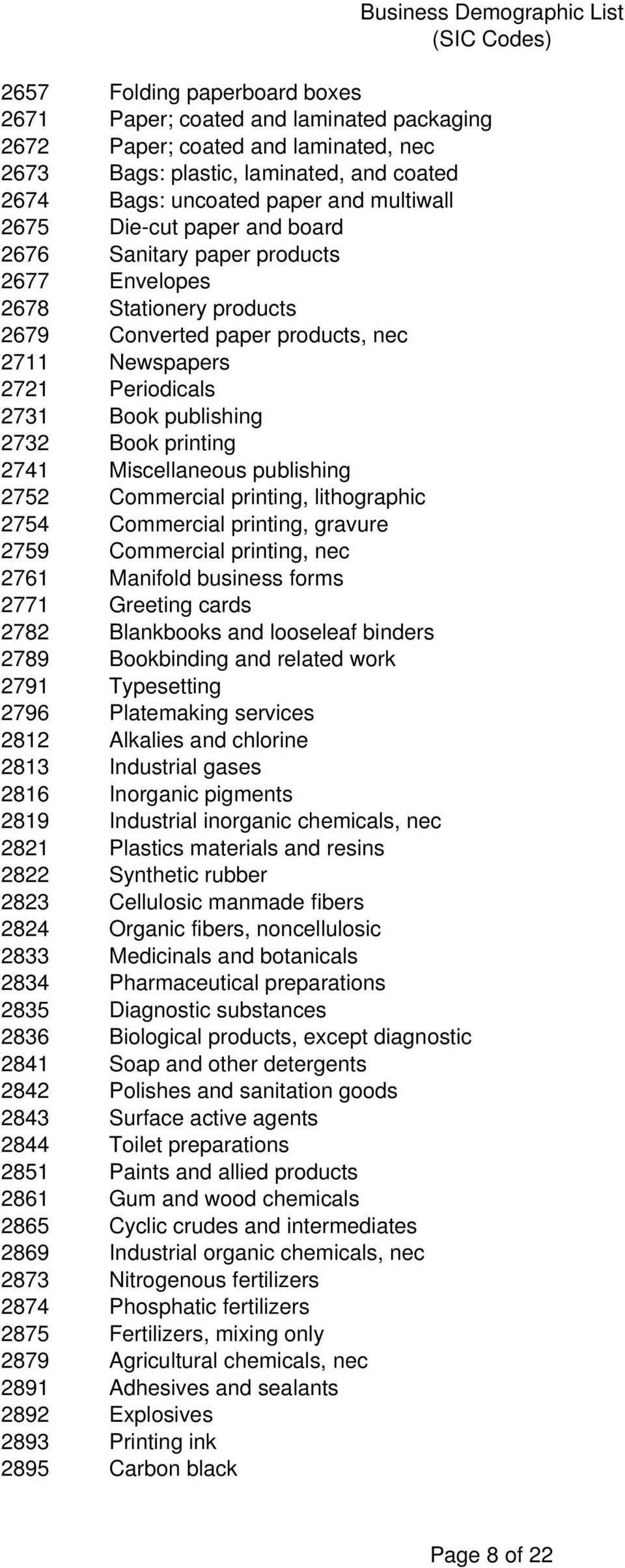 printing 2741 Miscellaneous publishing 2752 Commercial printing, lithographic 2754 Commercial printing, gravure 2759 Commercial printing, nec 2761 Manifold business forms 2771 Greeting cards 2782