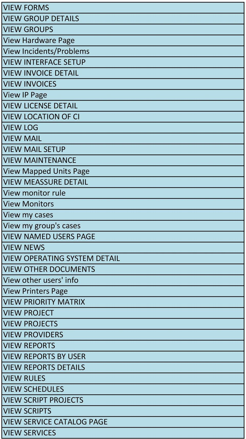 group's cases VIEW NAMED USERS PAGE VIEW NEWS VIEW OPERATING SYSTEM DETAIL VIEW OTHER DOCUMENTS View other users' info View Printers Page VIEW PRIORITY MATRIX VIEW PROJECT