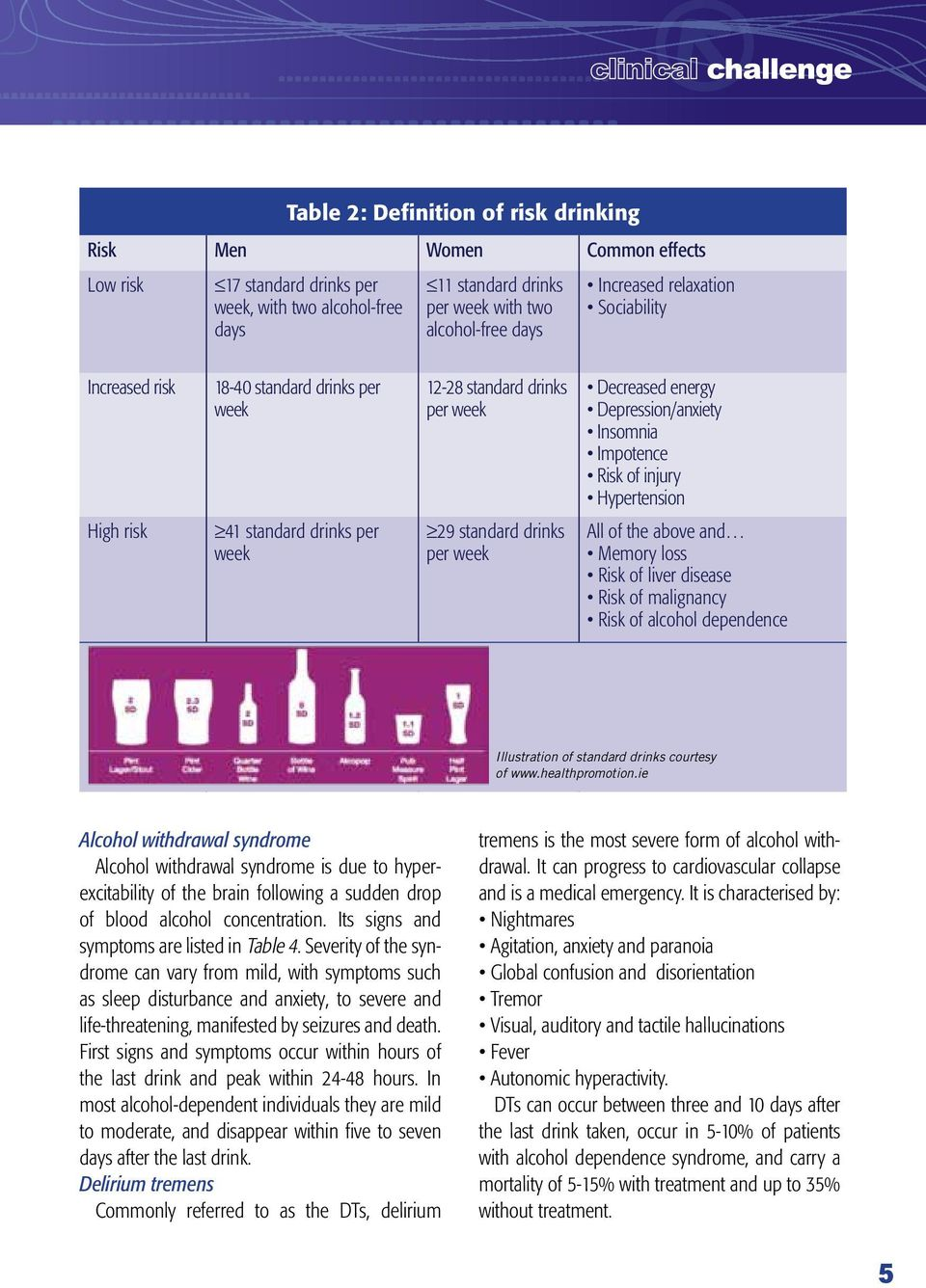 and Memory loss Risk of liver disease Risk of malignancy Risk of alcohol dependence High risk 41 standard drinks per week 29 standard drinks per week Illustration of standard drinks courtesy of www.