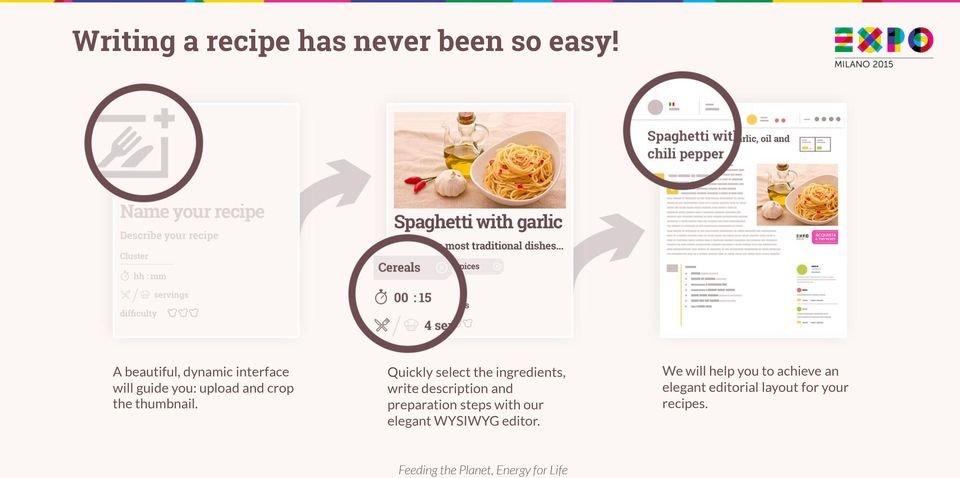 Quickly select the ingredients, write description and preparation steps with our